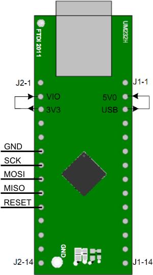 helix air net au :: AVRDUDE and FTDI *232H